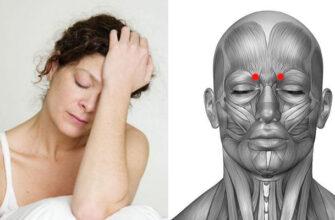 Как за несколько минут снять усталость глаз и умственное переутомление