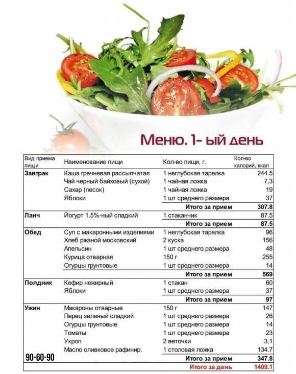 Пример сбалансированного питания на неделю
